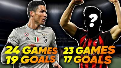 Will This Player Beat Cristiano Ronaldo To The Golden Boot?! | Euro Round-Up