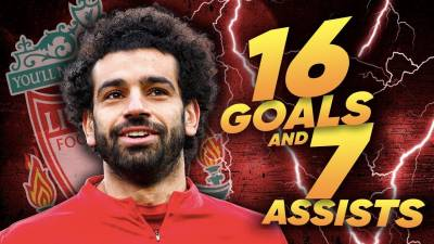 Is Mo Salah Liverpool's Only Hope Of Winning The Premier League?!| Winners & Losers