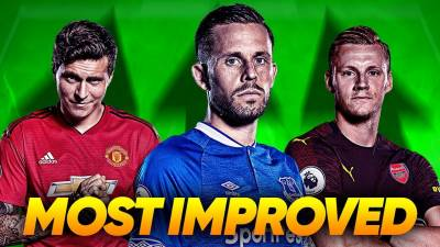 Most Improved Players This Season XI